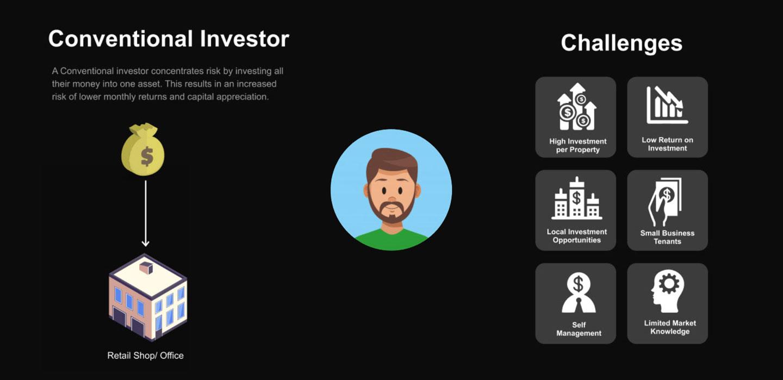 Conventional-Investor-Desktop